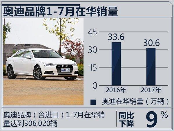 """奔驰稳坐""""钓鱼台"""" 1-7月豪华品牌总销量近百万-图7"""