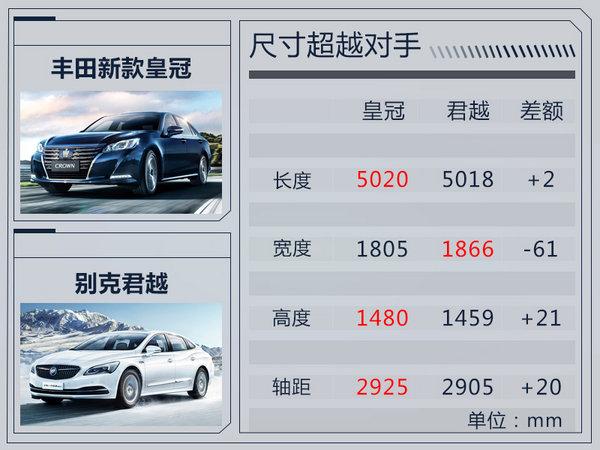 取消2.5L排量 一汽丰田新皇冠售价26.48-39.18万-图2