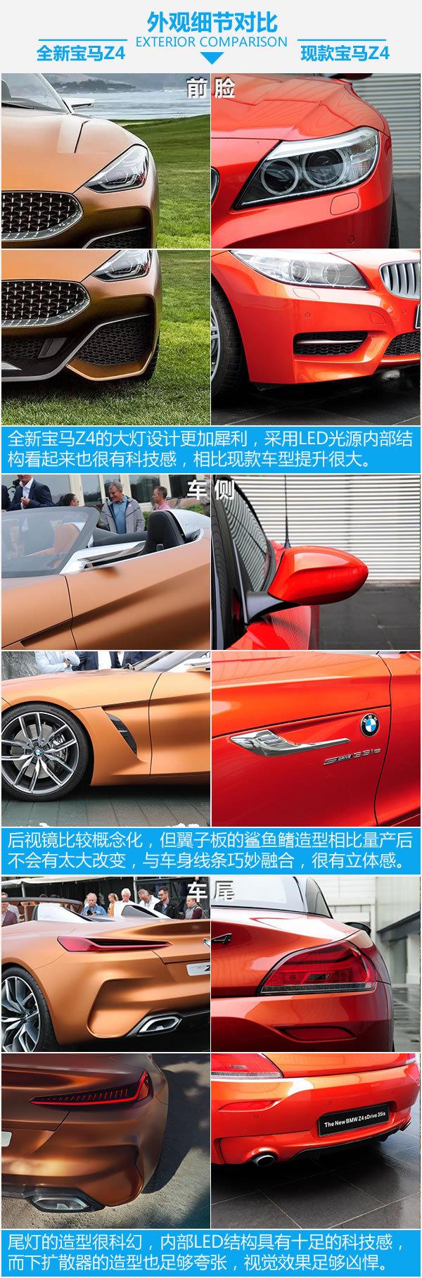 终于等到你 全新宝马Z4概念车新老对比-图4
