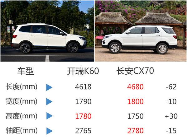 """开瑞7座SUV""""K60""""今日上市 起售价不足6万-图1"""