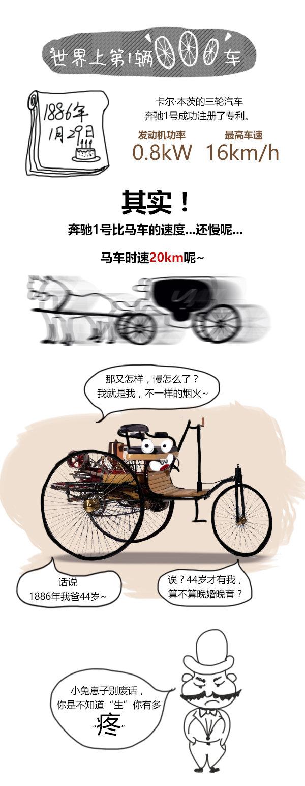 """致敬发明家 说说汽车圈""""第一次""""那些事-图2"""