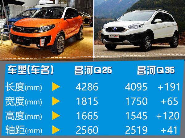 昌河全新SUV尺寸大增 将于8月28日上市-图2