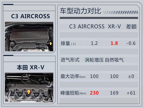 东风雪铁龙全新小SUV将上市 竞争本田XR-V-图6