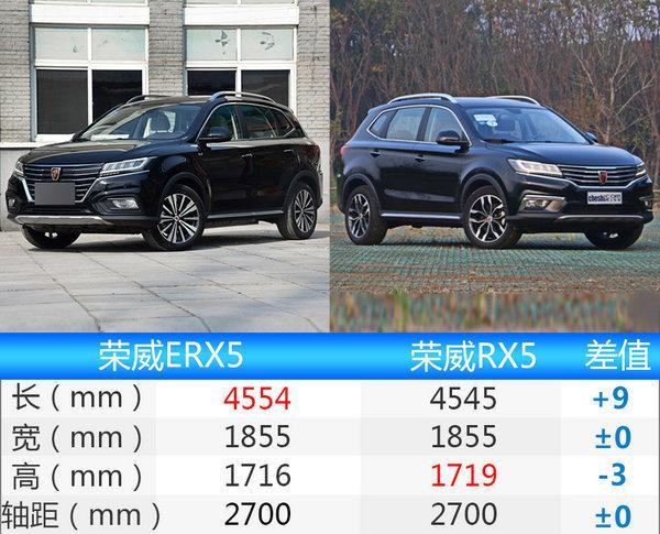 上汽荣威ERX5正式上市 售20.99-22.99万元-图3