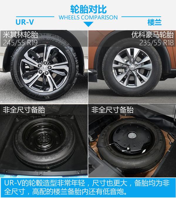 舒适对比舒适 东风本田UR-V对比日产楼兰-图6