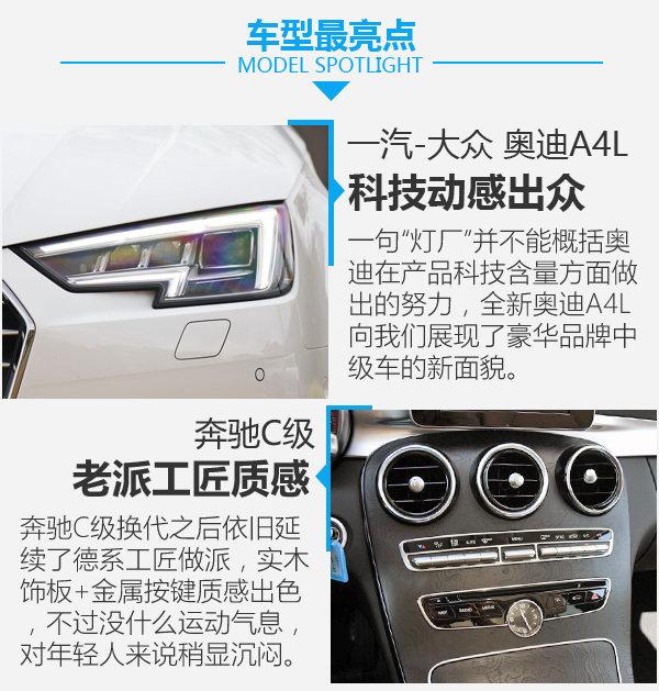 40万买运动型豪华中级车 奥迪A4L对比奔驰C级-图3