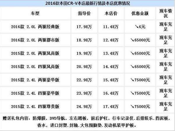东风本田CRV最新报价 CRV父亲节价格冰点-图1