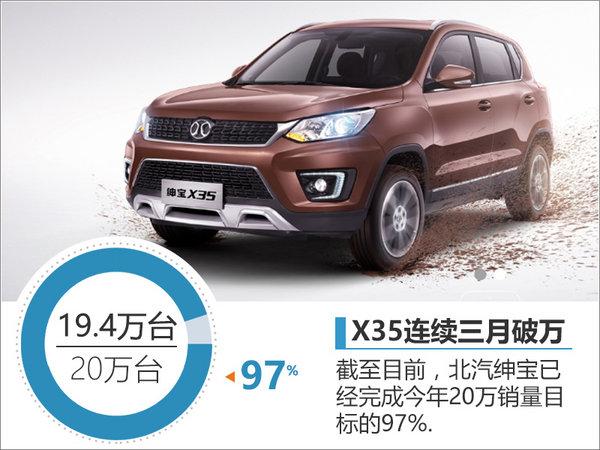 绅宝前11月销量增长100% 小型SUV成主力-图3