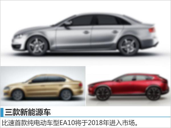 比速布局3款新能源产品 涵盖跨界/轿车-图3