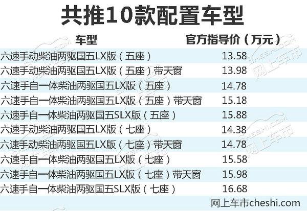 江铃驭胜S350柴油国五版 18号上市/13.58万起-图2
