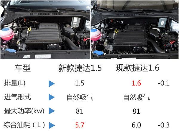 新捷达广州车展上市 换装1.5L发动机-图6