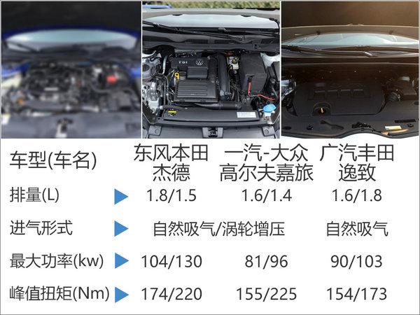东风本田新款杰德正式发布 搭1.5T发动机-图3