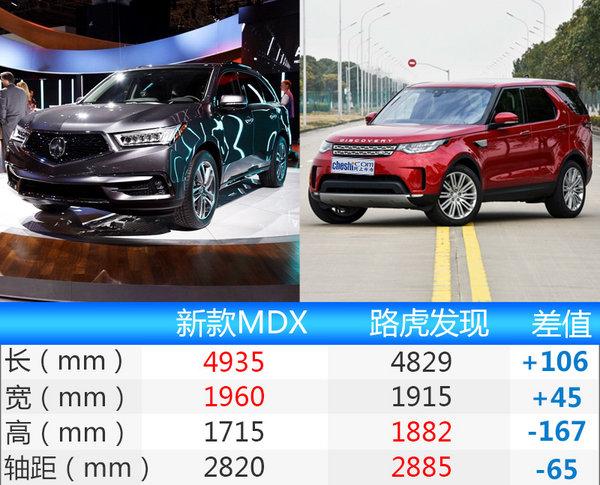 讴歌新MDX售价公布-图5