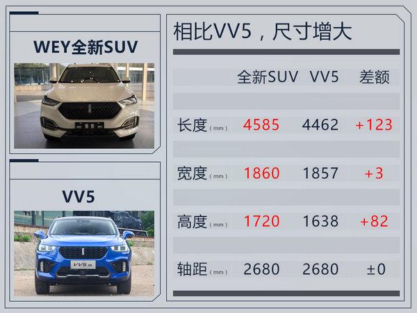长城WEY将推出全新SUV 搭2.0T涡轮增压发动机-图1
