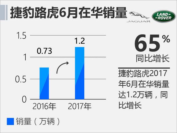 E-PACE将国产 奇瑞捷豹路虎全球地位提升-图3