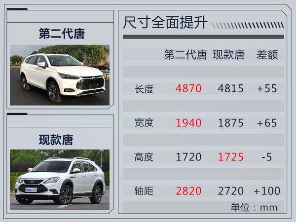 比亚迪明年3款王朝新车上市 挑战60万销量目标-图5
