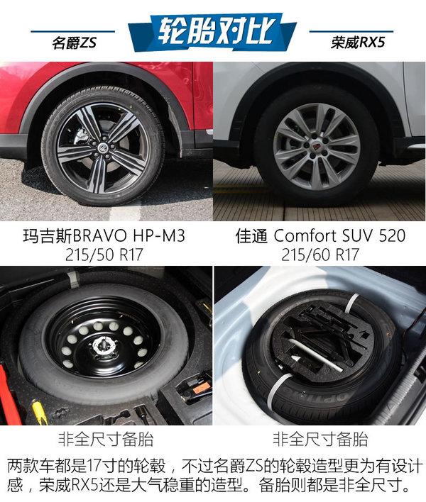上海滩互联SUV内战 名爵ZS对比荣威RX5-图8