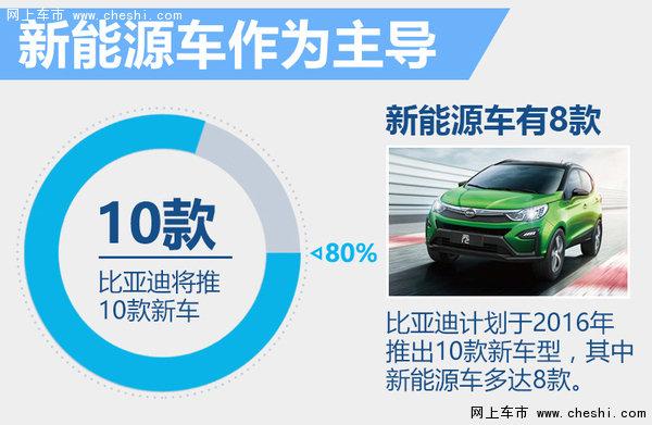 比亚迪今年推8款新能源车 冲击15万销量-图4