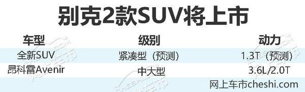 别克今年将推2款SUV 首搭1.3T-动力超丰田RAV4-图1