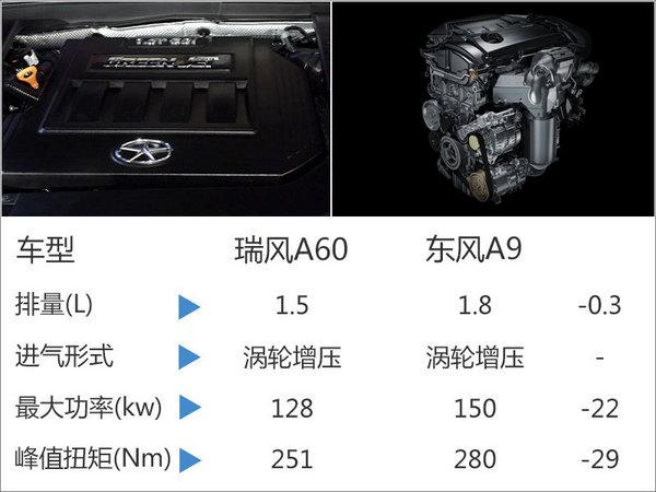 江淮高端轿车18日上市 竞争东风A9-图6