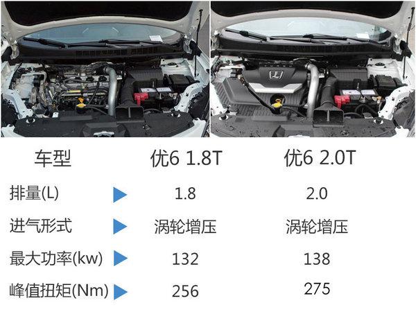 纳智捷新款优6 SUV正式上市 售11.98万起-图1