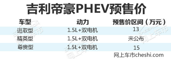 吉利帝豪插电混动11月10日上市 预售13-15万-图1