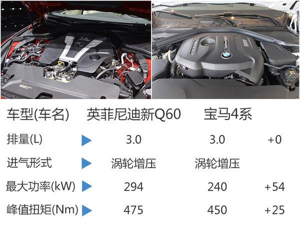 英菲尼迪新轿跑换搭小排量 本月18日发布-图5
