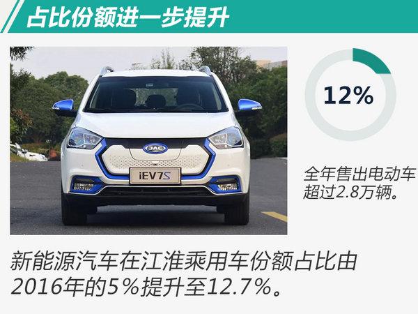 新能源成唯一亮点 江淮2017年销量同比降39.5%-图1