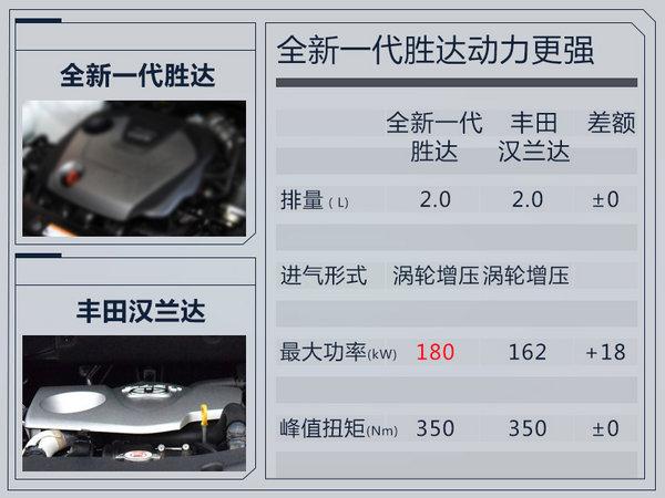 现代全新一代胜达造型大变 换搭8速自动变速箱-图1