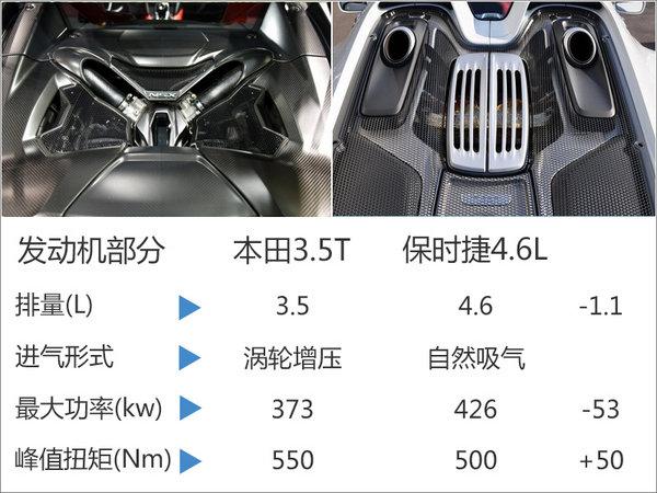 讴歌超级跑车NSX今日上市 预售335万起-图5