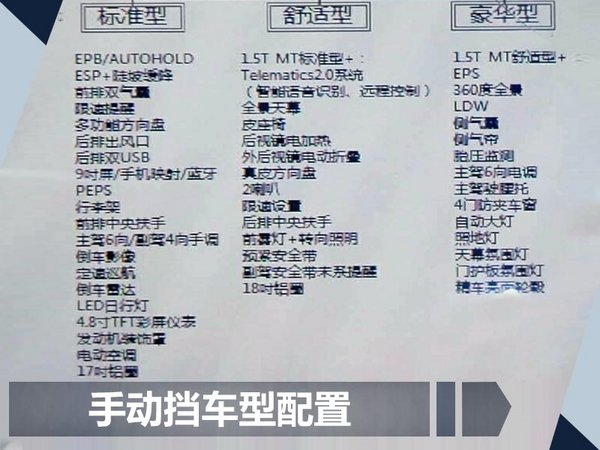 奇瑞瑞虎5x车型配置曝光 10月上市/8.38万起-图2