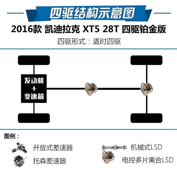 都市SUV雪地撒野 冰雪试驾凯迪拉克XT5-图3