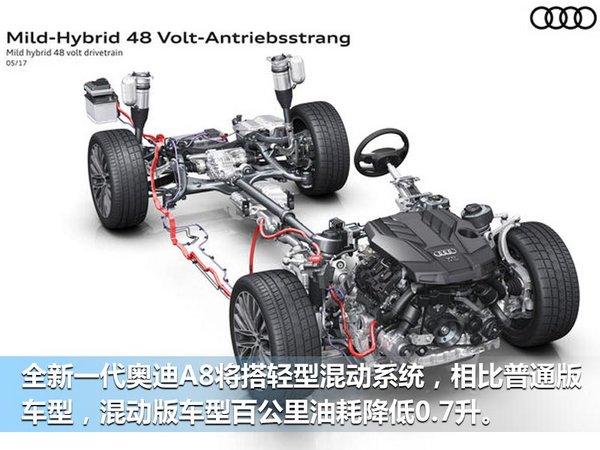 全新一代奥迪A8打头阵 7月中旬三款新车将亮相-图4