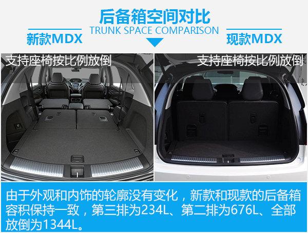 老大叔变身小鲜肉 讴歌MDX新老车型对比-图2