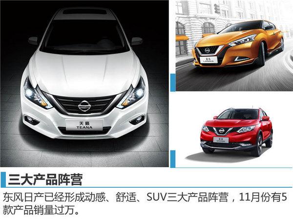 东风日产第800万辆整车 今日正式下线-图-图4
