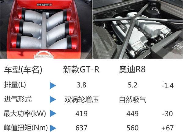 全新战神GT-R正式发布 外观内饰升级-图-图6