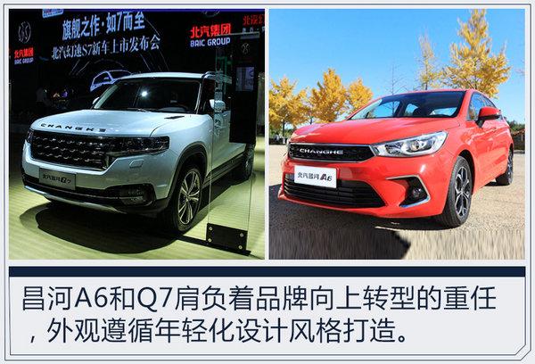 刘诗津:走年轻化路线 北汽昌河明年推新电动车-图1