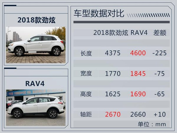 广汽三菱新劲炫于明日正式上市 增全系配天窗-图5