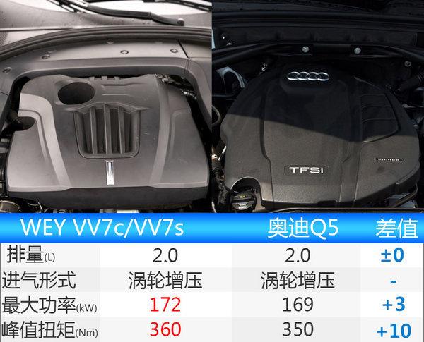 提振销量的催化剂 车展八大中国品牌新SUV-图4