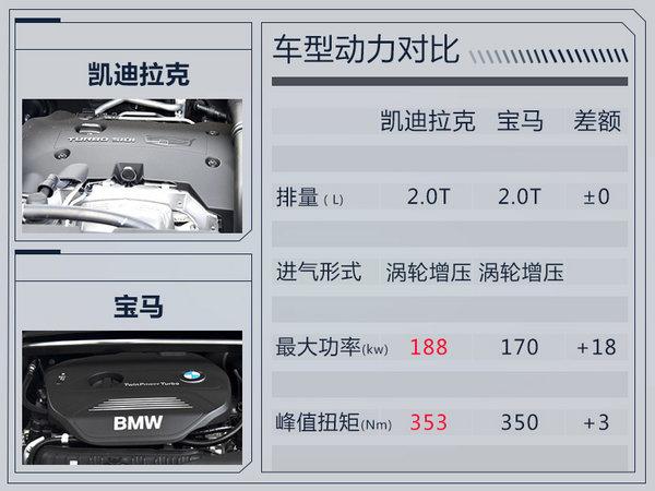 """凯迪拉克全新""""小型""""SUV将上市 竞争宝马X1-图5"""