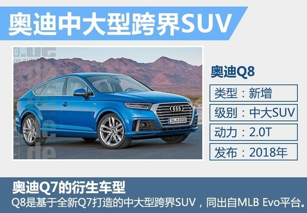 奥迪新跨界SUV将搭2.0T引擎 竞争宝马X6-图2