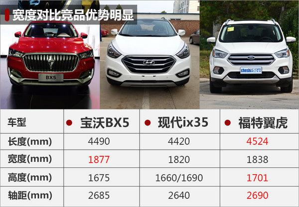 宝沃紧凑SUV-BX5即将预售 3月24日上市-图3