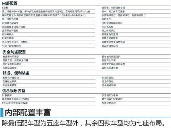 路虎全新一代发现配置曝光 明年3月上市-图1
