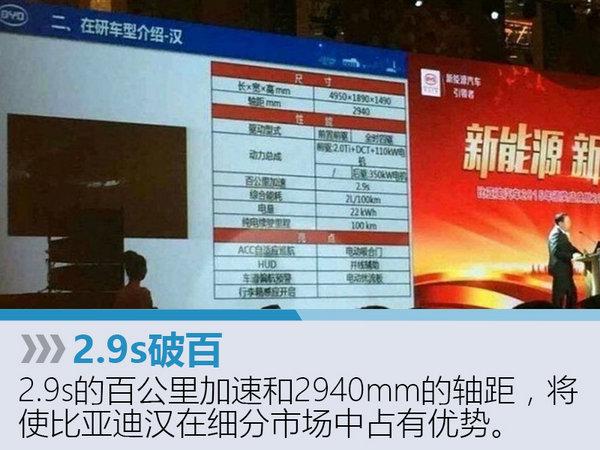 比亚迪插电轿跑车将上市 加速超宝马i8-图2