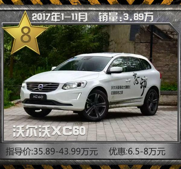 这十款豪华SUV最热销!11月最高降价近20万元-图12