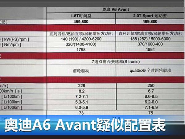 奥迪A6 Avant将于6月3日上市 45.98万元起售-图1