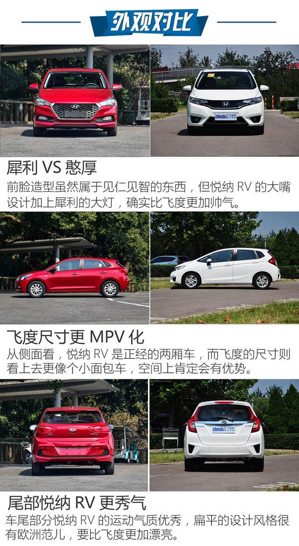 正面对刚神车 现代悦纳RV对比本田飞度-图4
