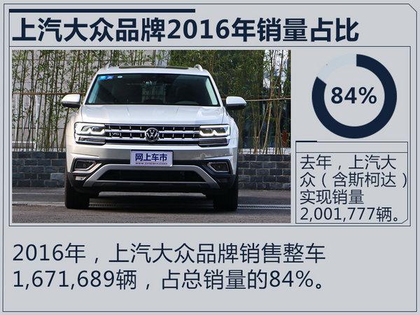 上汽大众品牌销量近1500万辆 单一品牌-图2
