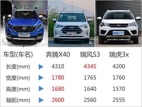 奔腾首款小型SUV今日下线 采用最新平台-图5