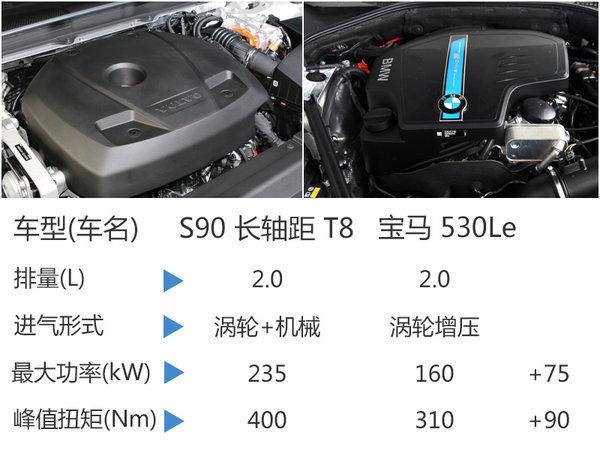 沃尔沃S90三座版3季度上市 搭插电混动-图5